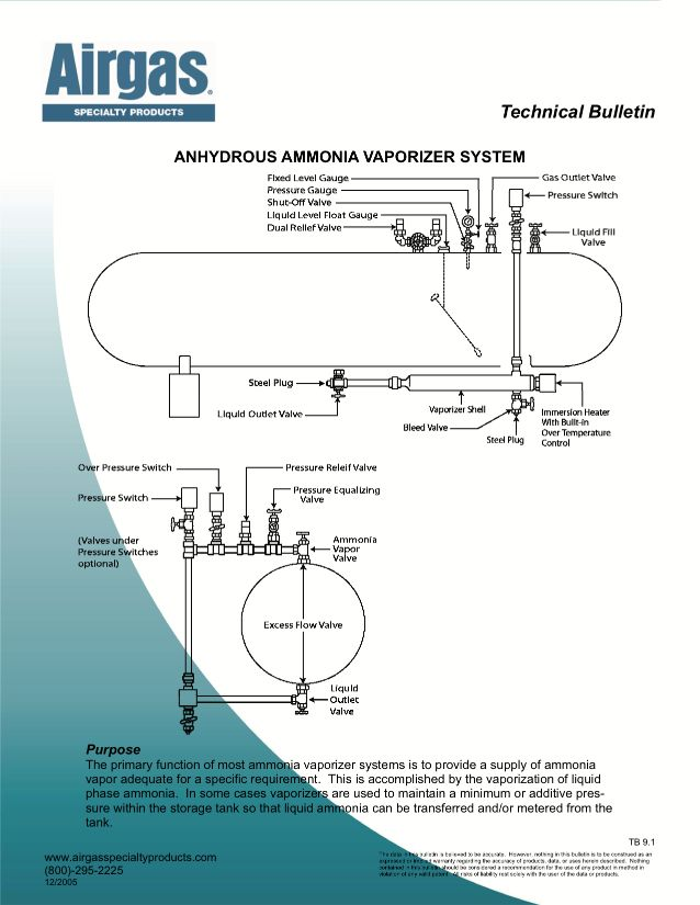 Airgas specialty products technical bulletins anhydrous ammonia vaporizer system ccuart Images